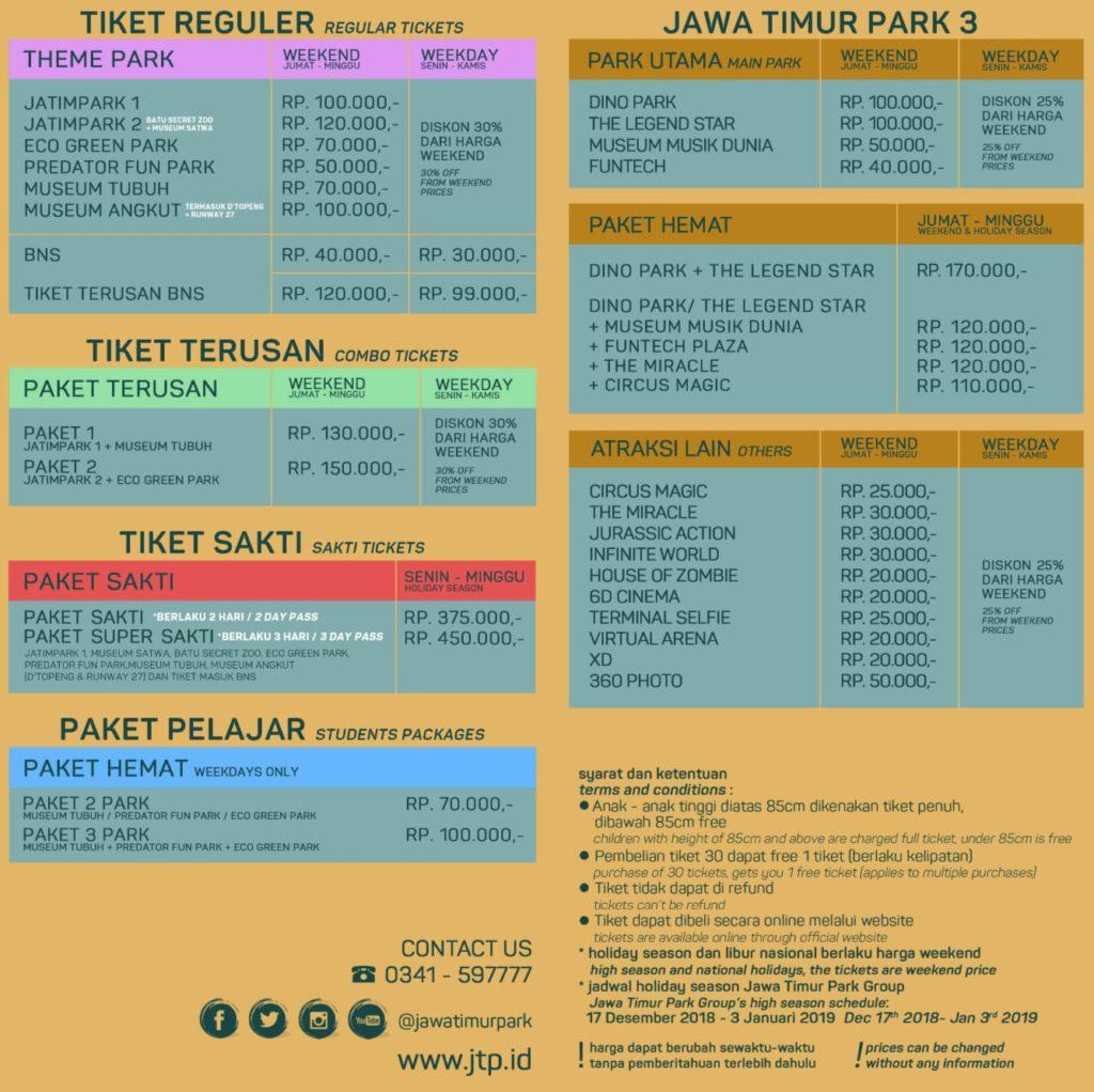 Daftar Tiket Jatim Park Lengkap Detail