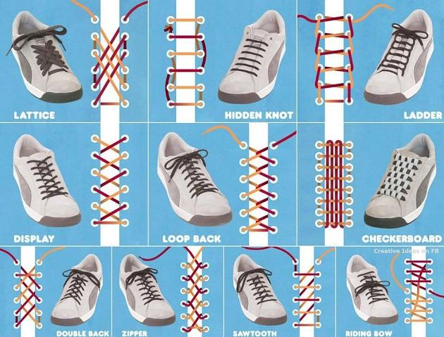 Ajari anak memasanag tali sepatu unik wordpress.com